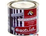 Эмаль Euroclass грунт-эмаль по ржавчине (черный, 1.9 кг)
