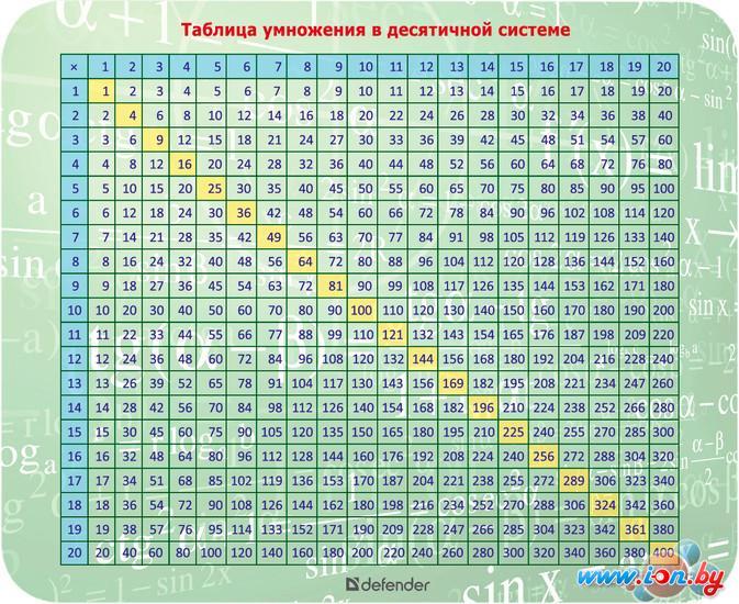 Коврик для мыши Defender School (50305) в Могилёве