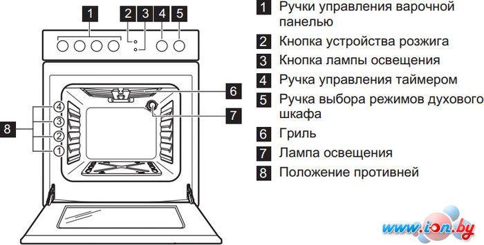 Кухонная плита Electrolux EKG951108X в Могилёве